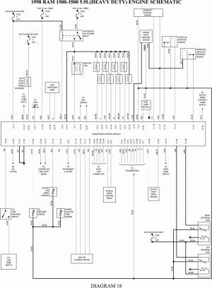 1998 Dodge Ram 1500 Wiring Schematic | Free Wiring Diagram