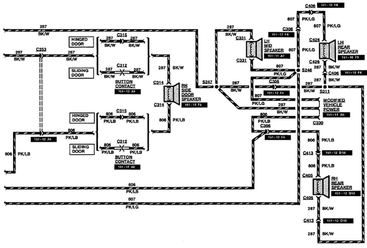 1987 Ford F 250 Wiring Diagram