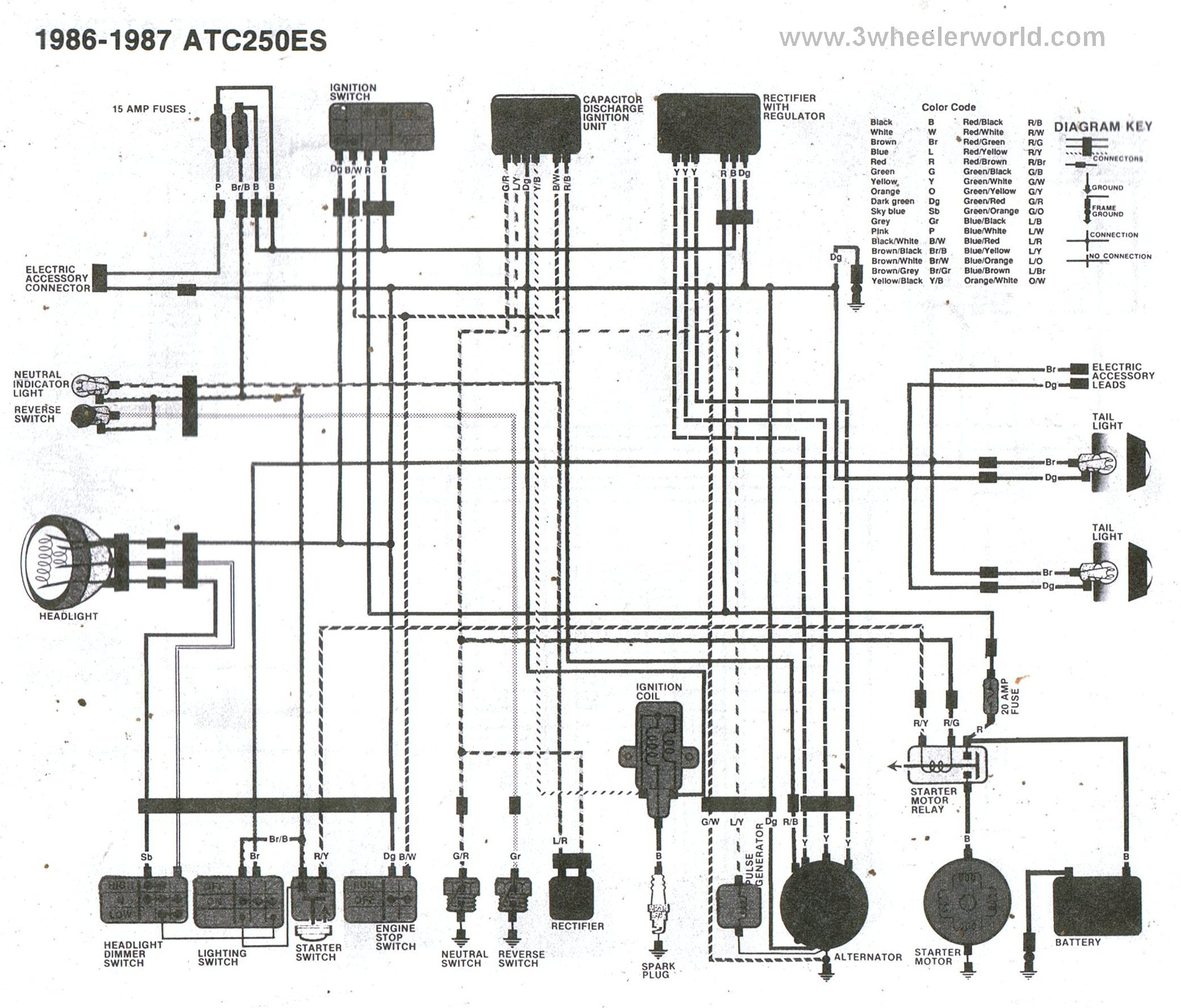Diagram 99 Honda Fourtrax 300 Wiring Diagram Full