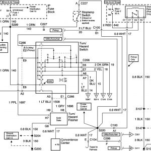 1999 Chevy S10 Wiring Diagram | Free Wiring Diagram