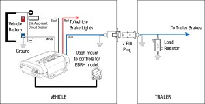 2 Axle Trailer Brake Wiring Diagram | Free Wiring Diagram