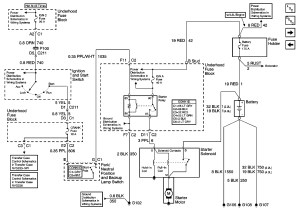 2000 Chevy S10 Wiring Diagram | Free Wiring Diagram
