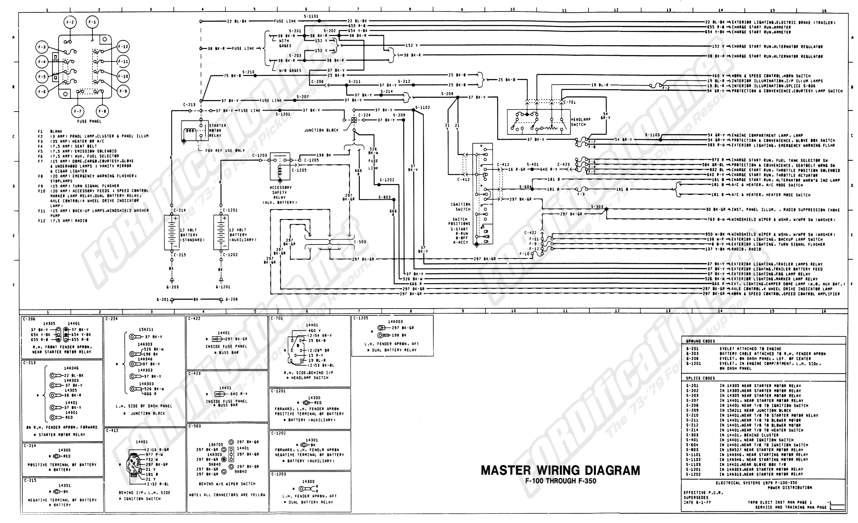 F250 Headlight Switch Wiring Diagram