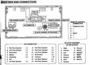 2001 Chevy Suburban Radio Wiring Diagram | Free Wiring Diagram