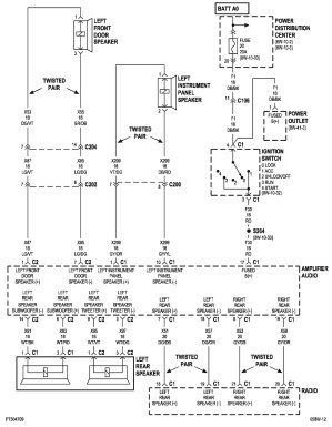 2001 Pt Cruiser Wiring Diagram | Free Wiring Diagram