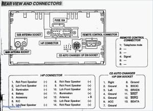 2002 Volkswagen Jetta Stereo Wiring Diagram | Free Wiring