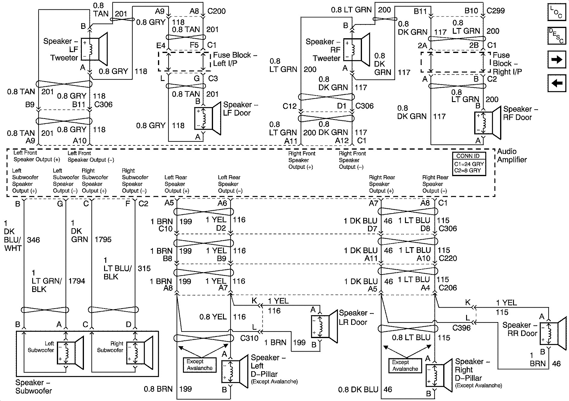 2002 Chevy Avalanche On Chevy Avalanche Stereo Wiring Diagram