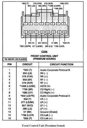 2004 ford Explorer Sport Trac Stereo Wiring Diagram | Free