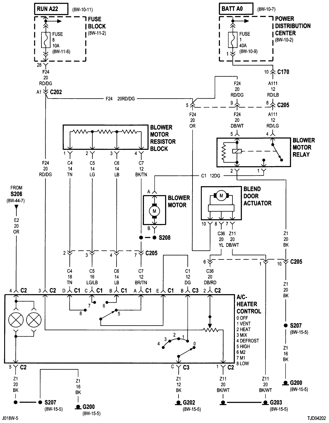 Jeep Liberty Ac Wire Diagram