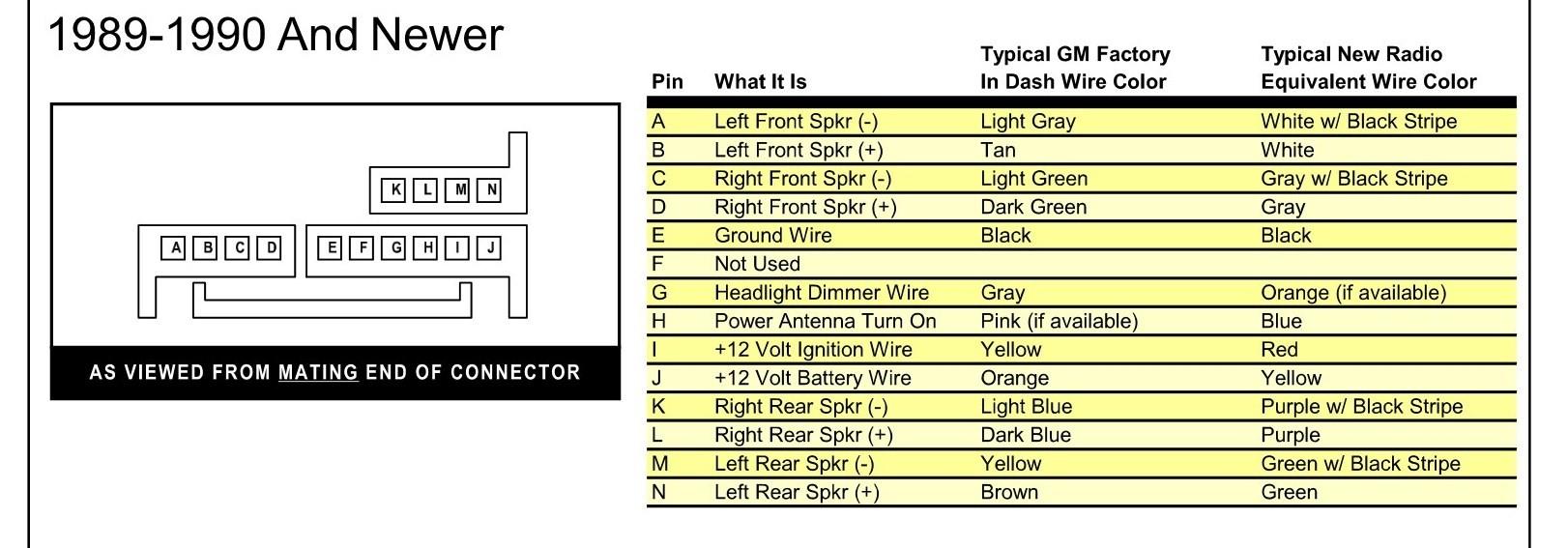 2005 Chevy Silverado Radio Wiring Harness Diagram