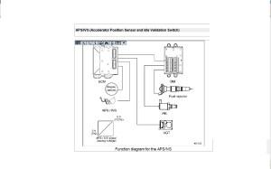 2006 International 4300 Wiring Diagram | Free Wiring Diagram