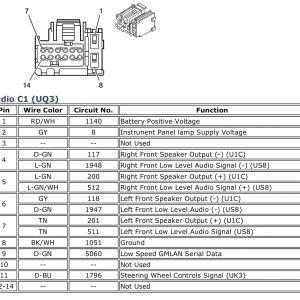 2007 Chevy Silverado Classic Radio Wiring Diagram | Free Wiring Diagram