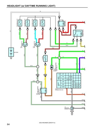 2012 toyota Tundra Backup Camera Wiring Diagram | Free