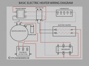 220 Volt Air Conditioner Wiring Diagram | Free Wiring Diagram