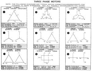 3 Phase Motor Wiring Diagram 12 Leads | Free Wiring Diagram