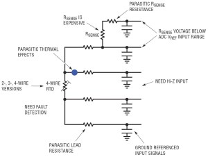 3 Wire Rtd Wiring Diagram | Free Wiring Diagram
