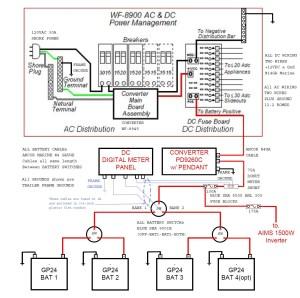 30 Amp Shore Power Wiring Diagram | Free Wiring Diagram