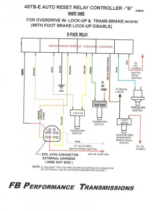 4l60e Neutral Safety Switch Wiring Diagram | Free Wiring