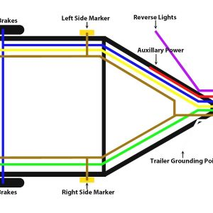 5 Wire to 4 Wire Trailer Wiring Diagram | Free Wiring Diagram
