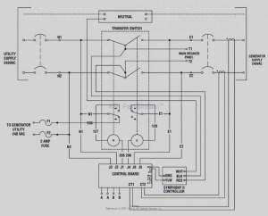 50 Amp Transfer Switch Wiring Diagram | Free Wiring Diagram