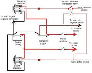 Ac Delco 4 Wire Alternator Wiring Diagram | Free Wiring