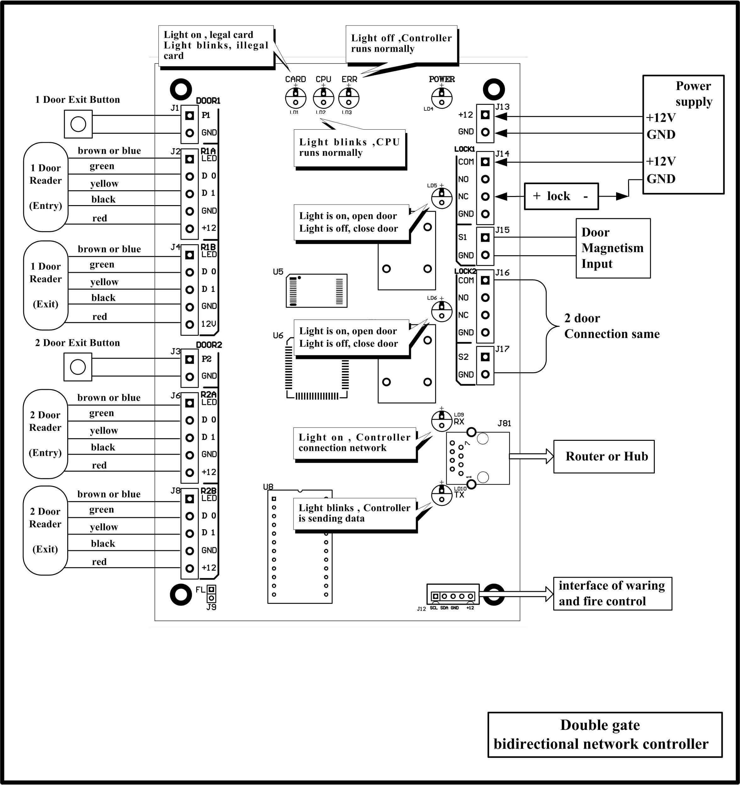 Access Control Wiring Diagram