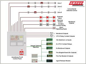 Addressable Fire Alarm System Wiring Diagram | Free Wiring