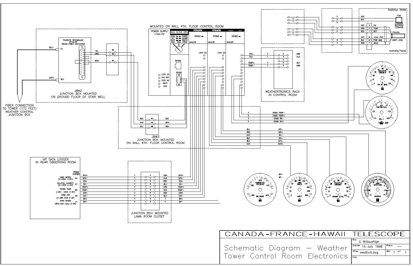 Manual Plc Vfd Wiring Diagram-Everything You Need to Know ... on