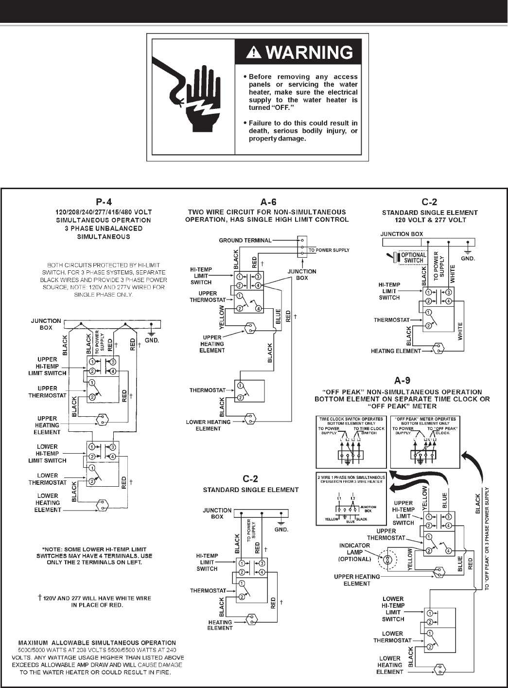 Ao Smith Gas Water Heater Wiring Diagram