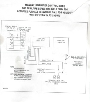 Aprilaire 600 Humidifier Wiring Diagram | Free Wiring Diagram