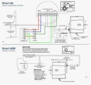 Aprilaire Humidifier Wiring Diagram | Free Wiring Diagram