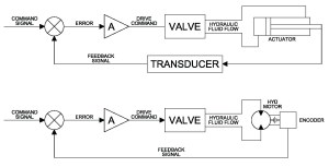 Asco Redhat 2 Wiring Diagram | Free Wiring Diagram