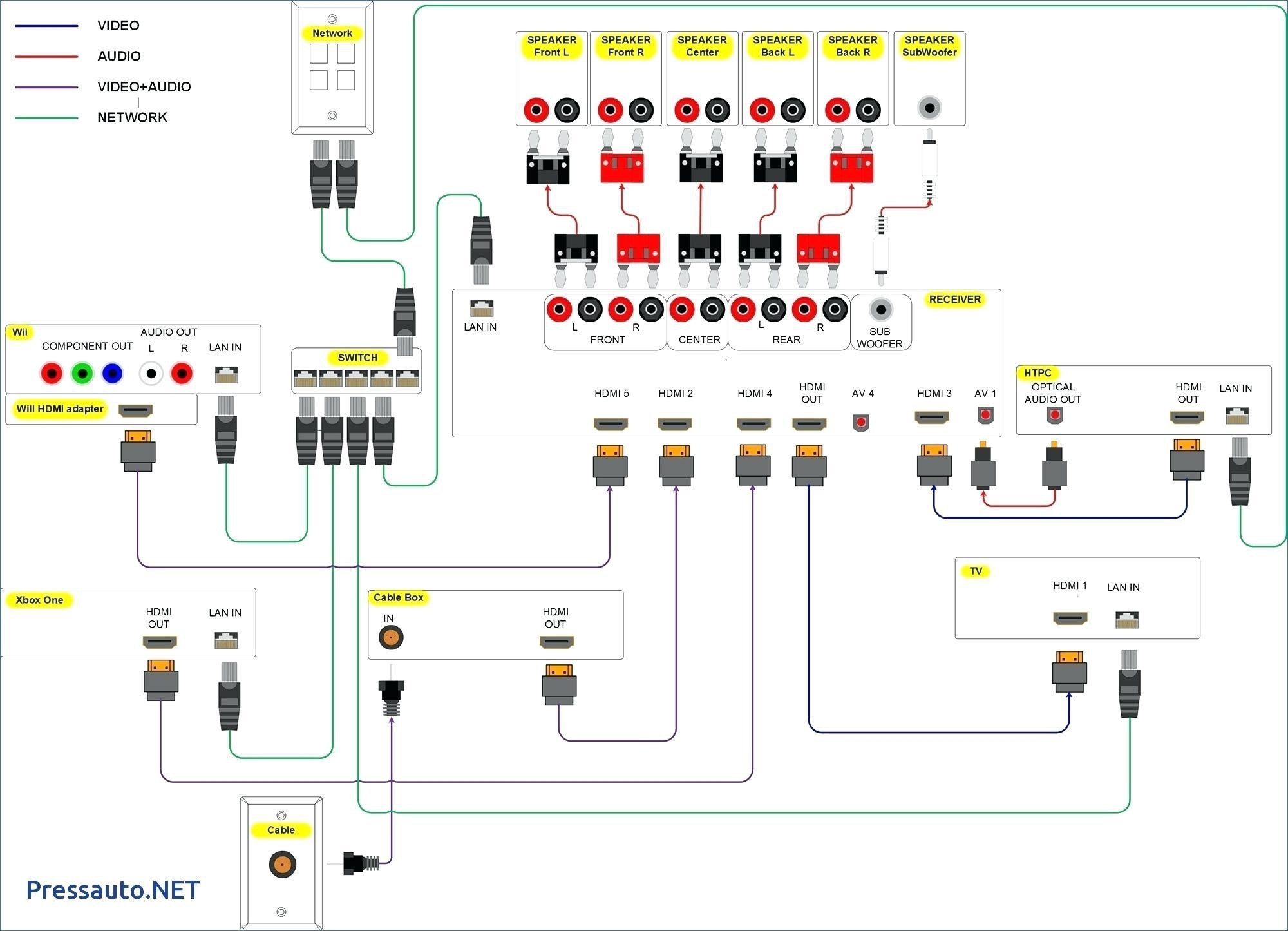 Hdmi Cat5 Extender Wiring Diagram Get Free Image About Wiring