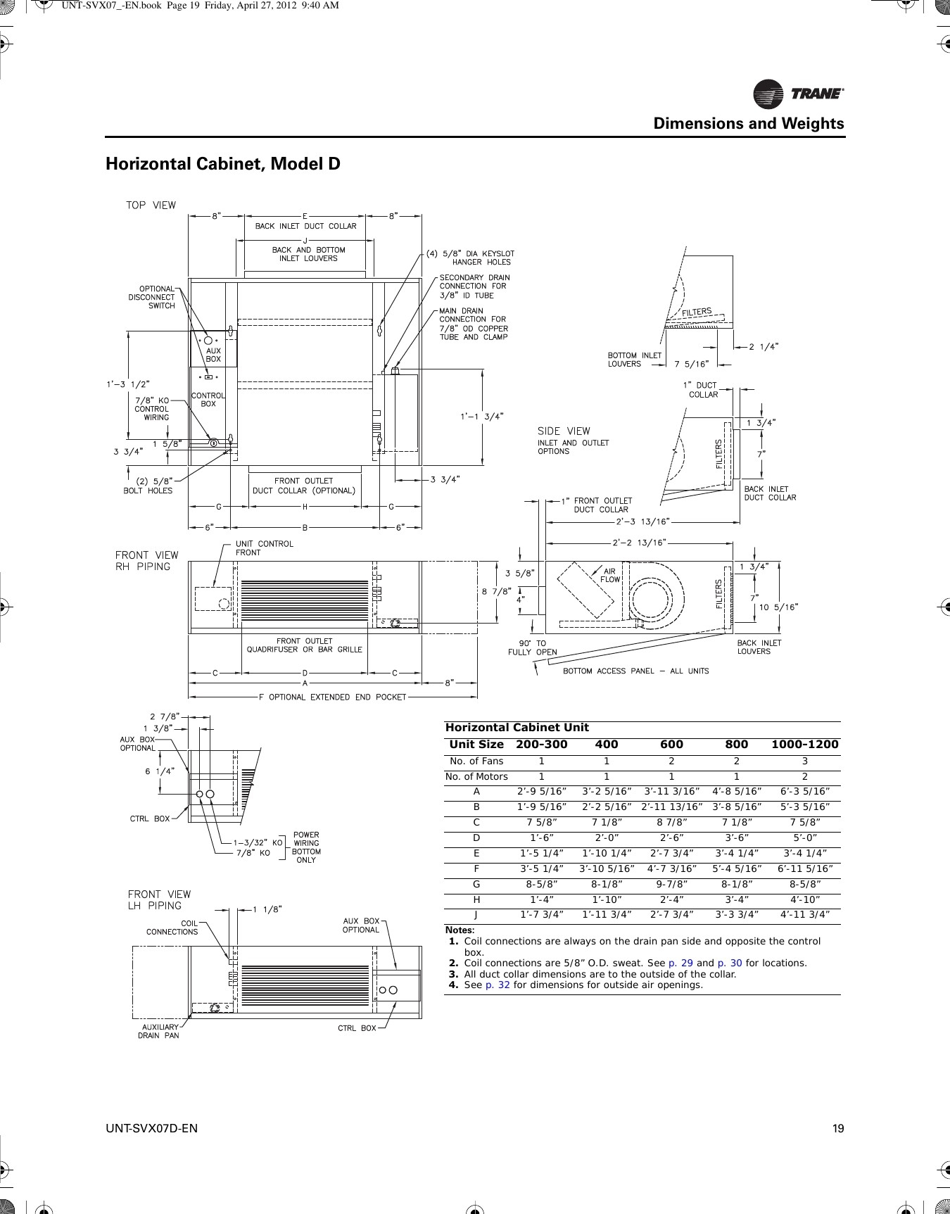 Attwood Guardian 500 Bilge Pump Wiring Diagram