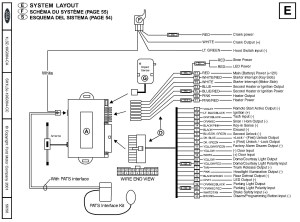 Avital 4x03 Remote Start Wiring Diagram | Free Wiring Diagram