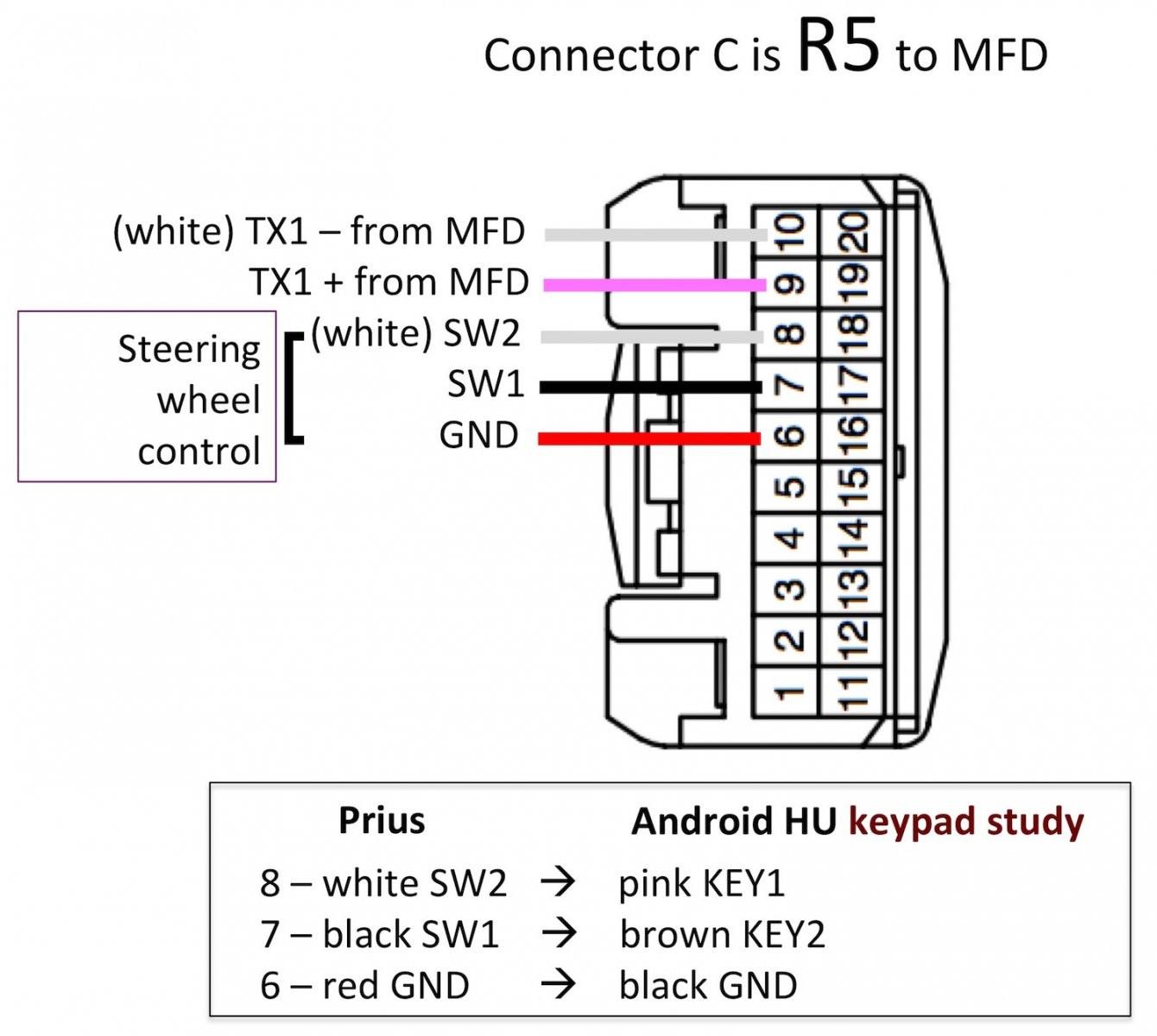 Axxess Tyto 01 Wiring Diagram