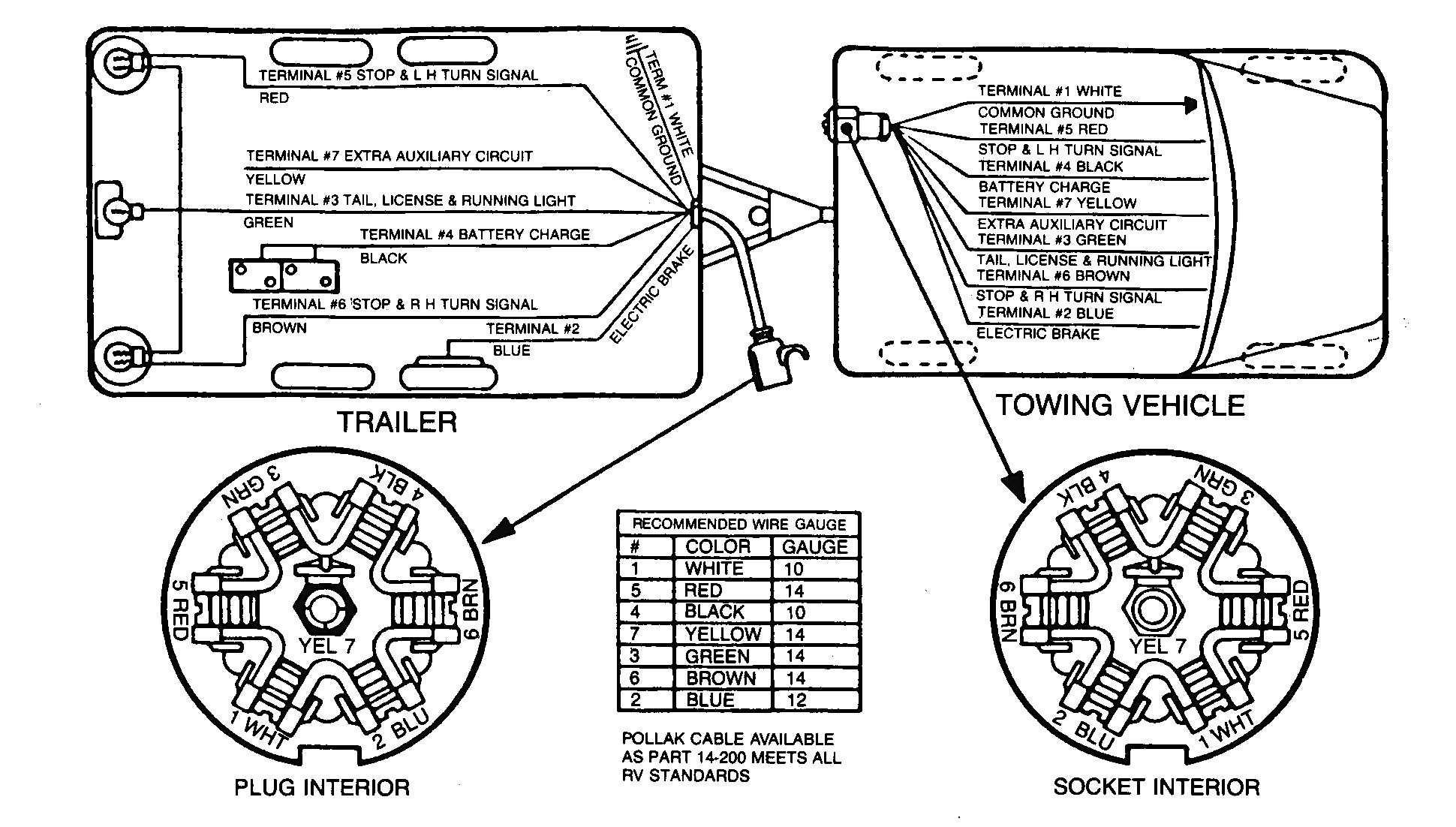 Big Tex Dump Trailer Wiring Diagram