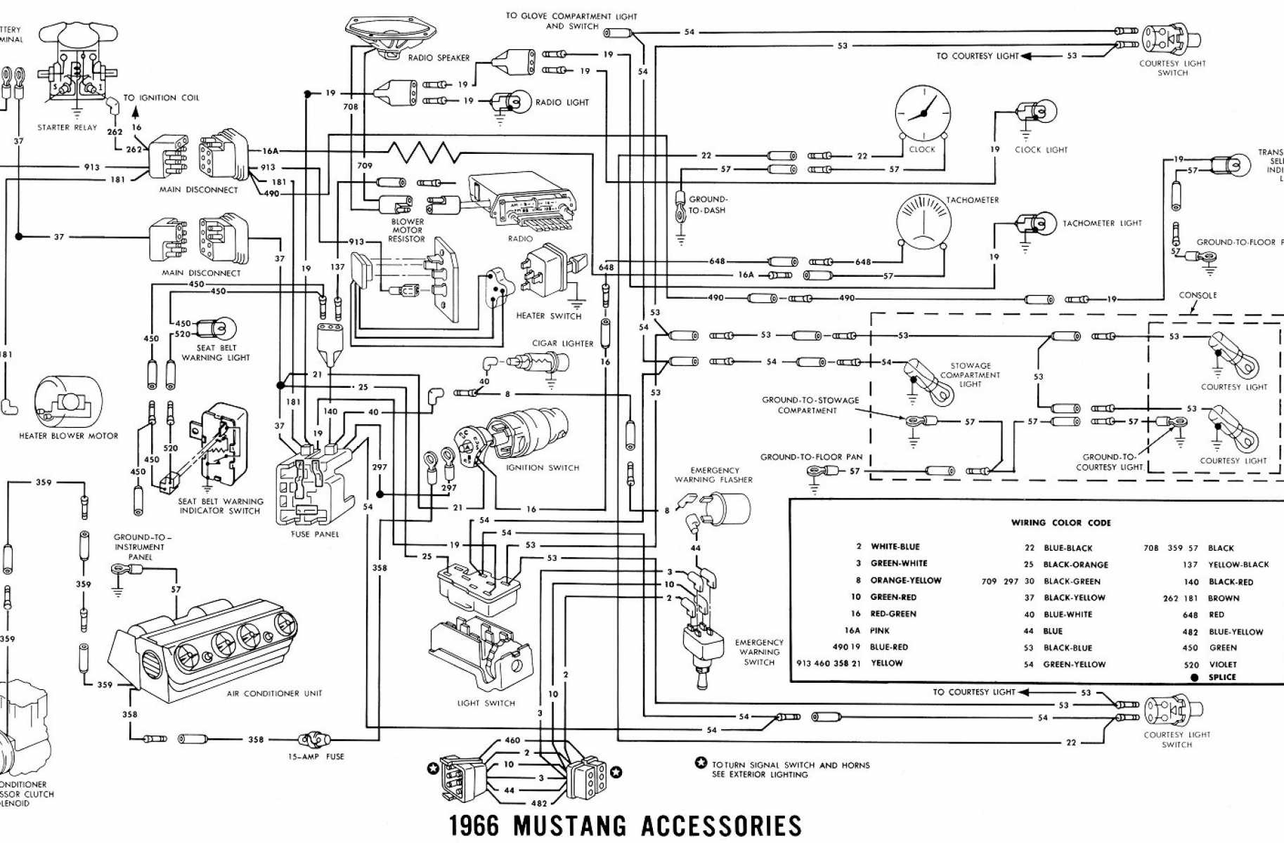 boss snow plow wiring diagram wiring diagram structure True T-72F Wiring-Diagram