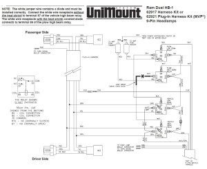 Boss V Plow Wiring Diagram | Free Wiring Diagram