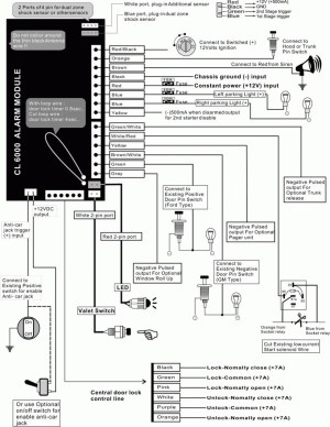 Carvox Alarm Wiring Diagram | Free Wiring Diagram