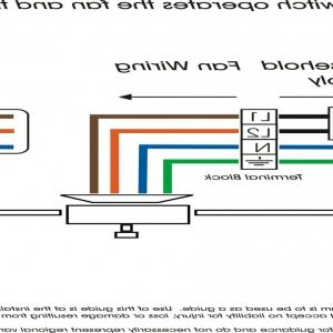 Casablanca Fan Wiring Diagram | Free Wiring Diagram