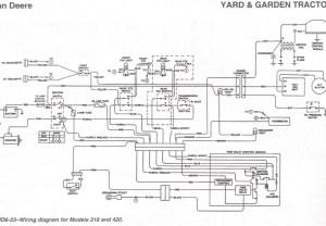 Case 580k Wiring Schematic | Free Wiring Diagram