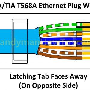 Cat 6 Wiring Diagram B | Free Wiring Diagram