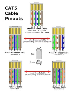 Cat 6 Wiring Diagram B | Free Wiring Diagram