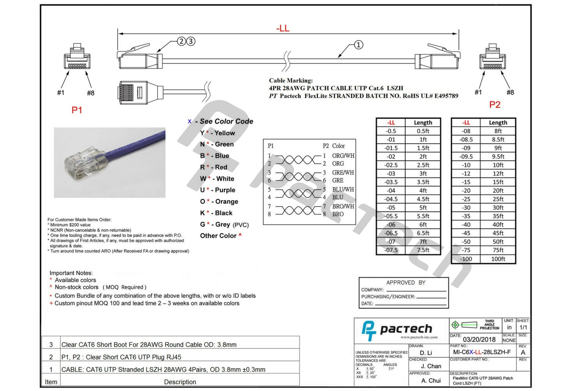 Ethernet Cat5 Wall Jack Wiring Diagram