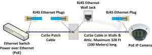 cat6 faceplate wiring diagram  Wiring Diagram Virtual