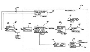 Chamberlain Garage Door Sensor Wiring Diagram | Free