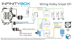 Clark forklift Ignition Switch Wiring Diagram | Free