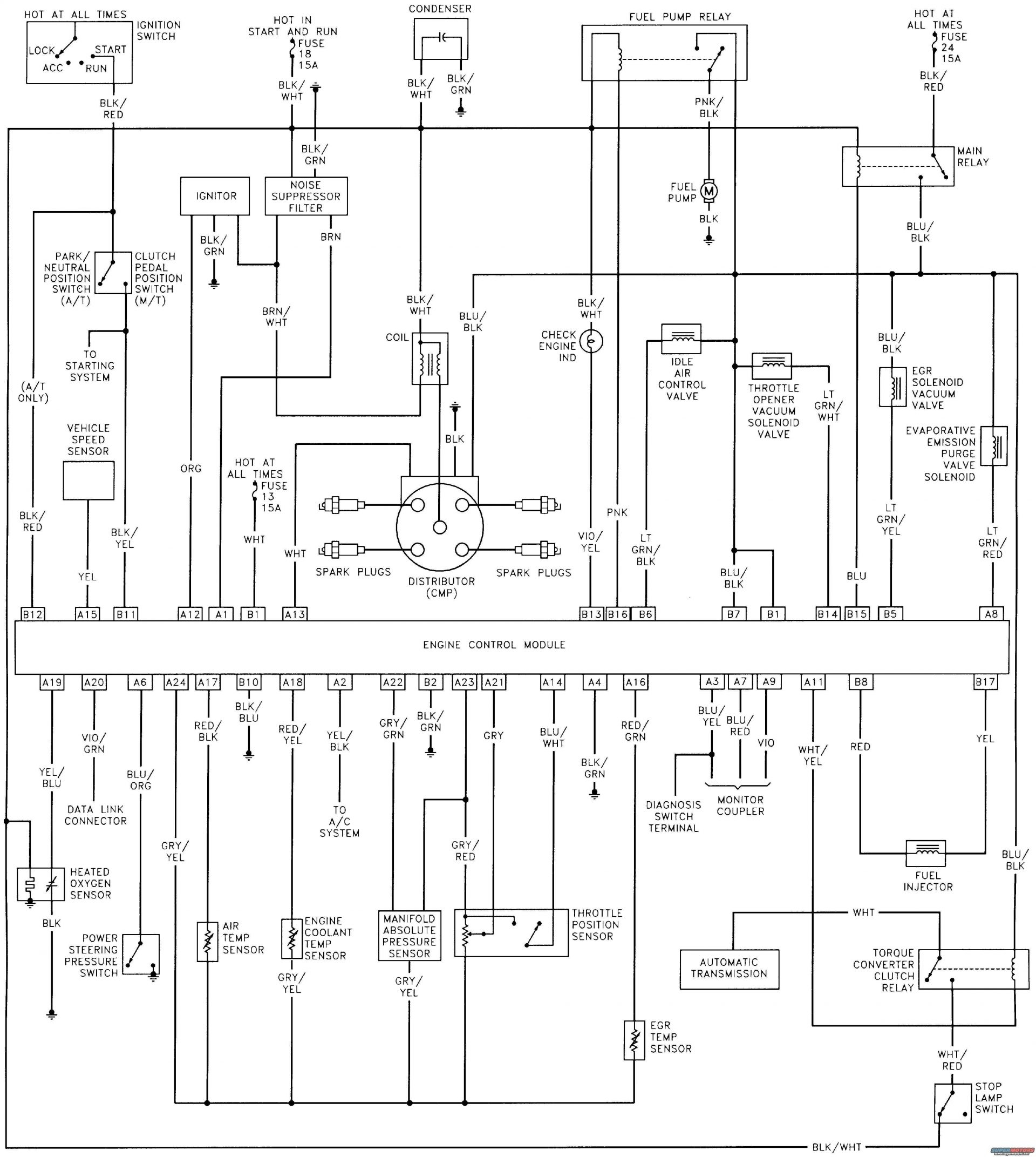 86 Nissan Pickup Ignition Diagram