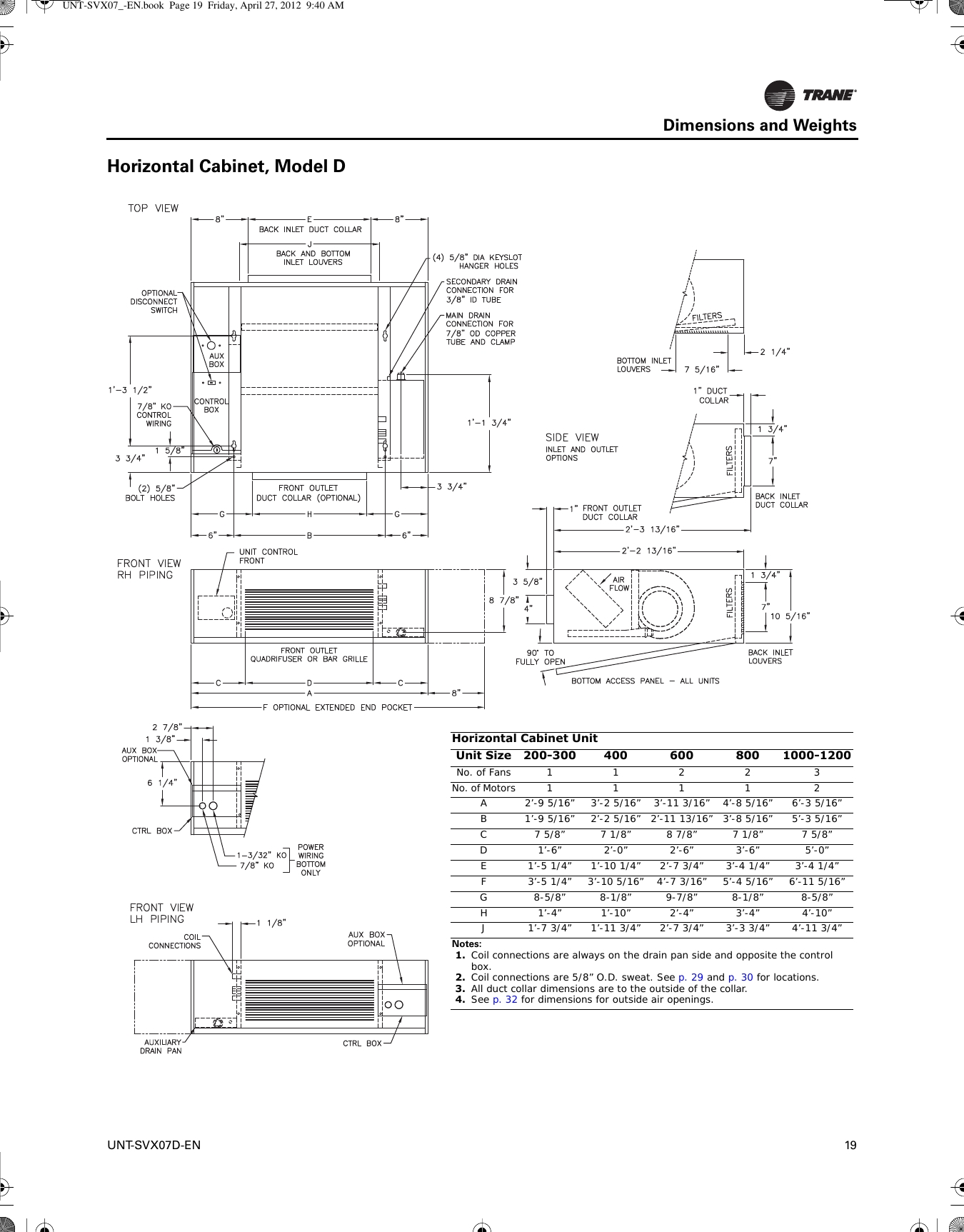 2 Sd Hoist Wiring Diagram